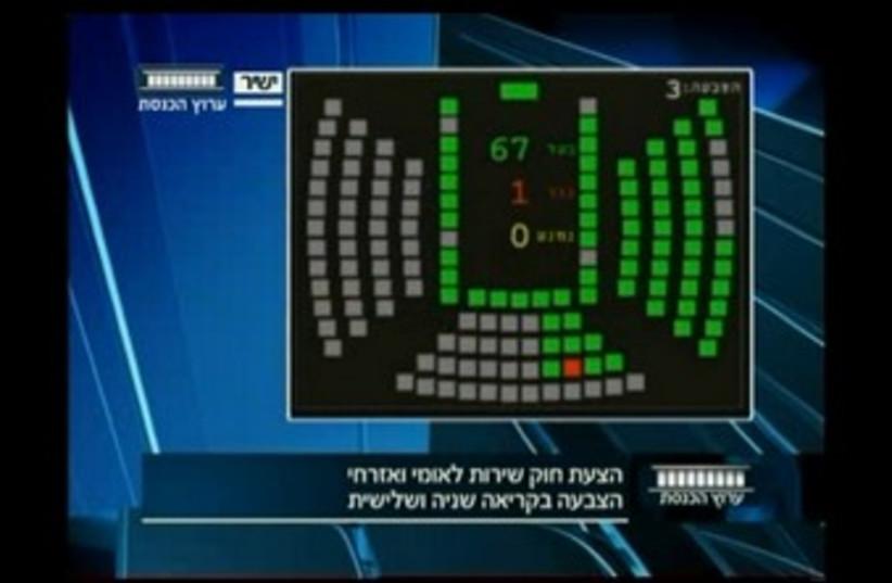 Haredi conscription bill passes screenshot (photo credit: KNESSET CHANNEL)