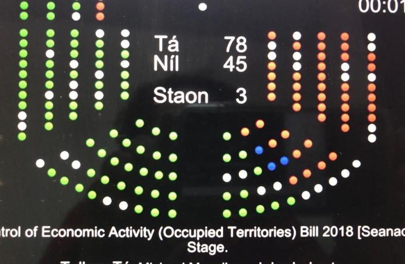 Voting map of the Irish parliament  (photo credit: TOVAH LAZAROFF)