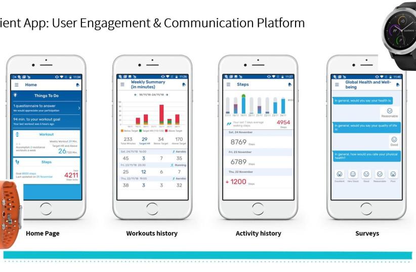Datos, Sheba patient app (photo credit: Courtesy)