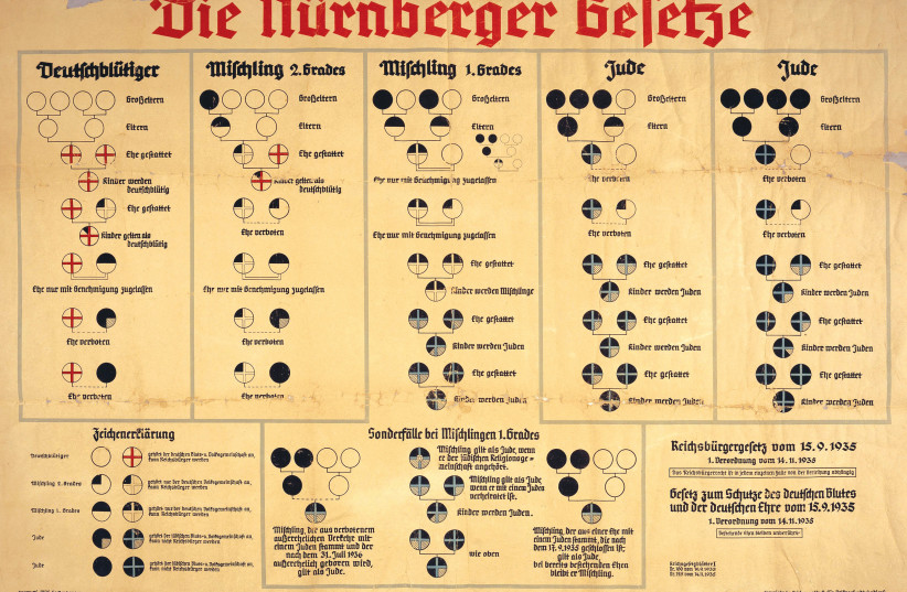 NUREMBERG LAWS racial identification chart (Wikimedia Commons) (photo credit: Wikimedia Commons)