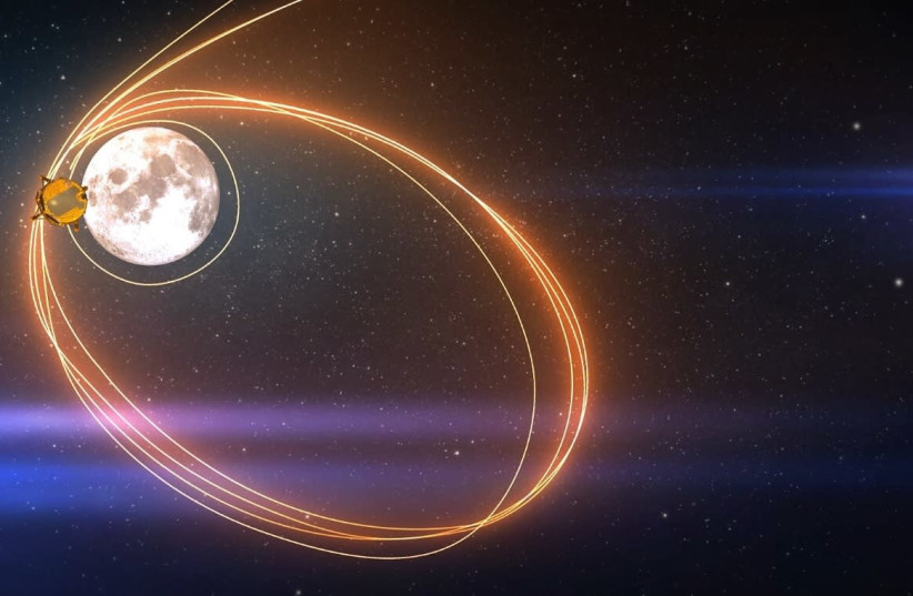 Beresheet and its route to the moon  (photo credit: SPACEIL)