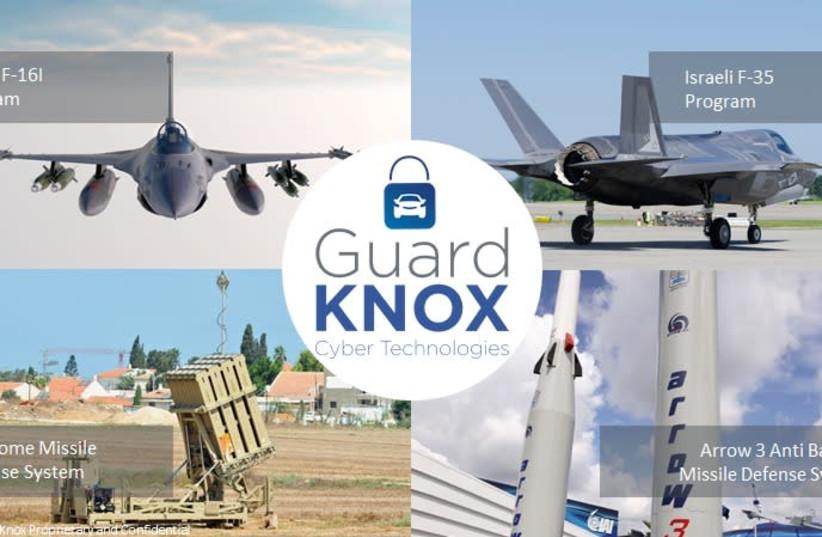 GuardKnox (photo credit: GUARDKNOX)