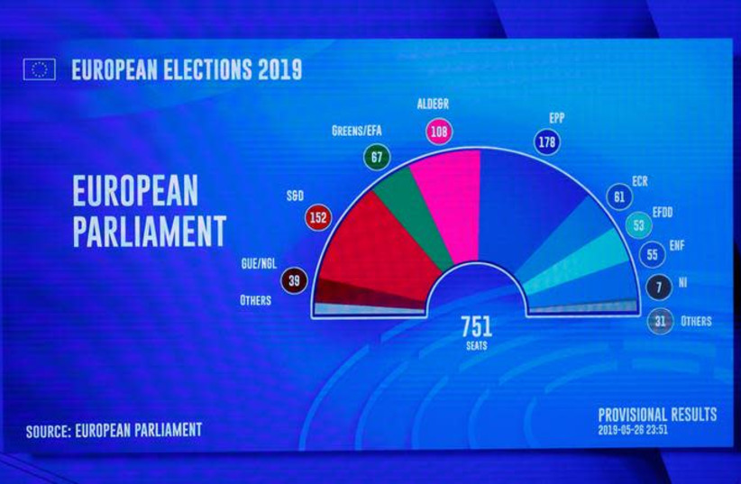A projection of the composition of the next European Parliament is seen on a screen during of the final estimation of the results of the European Parliament election in Brussels (photo credit: REUTERS/FRANCOIS LENOIR)