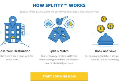 BY SPLITTING UP the hotel reservation into separate nights, Israeli travel-tech start-up Splitty offers discounted rates that normally wouldn't be available. (Screenshot) (photo credit: screenshot)